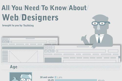 Was du über Webdesigner wissen solltest (Infografik)
