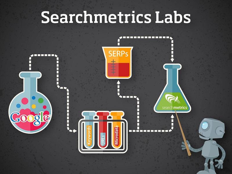searchmetrics-labs